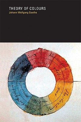 Image for Theory of Colours (The MIT Press)