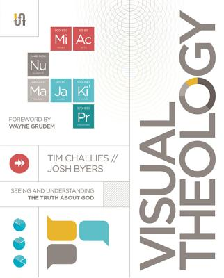 Image for Visual Theology: Seeing and Understanding the Truth About God