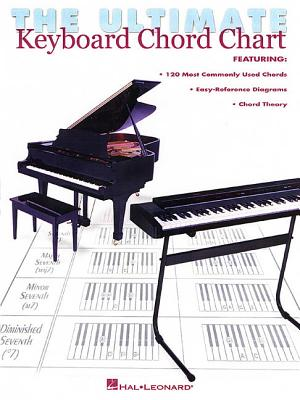 Image for The Ultimate Keyboard Chord Chart