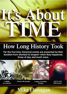 Image for It's About Time: How Long History Took