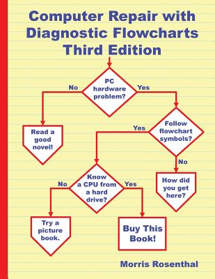 Image for Computer Repair with Diagnostic Flowcharts Third Edition: Troubleshooting PC Hardware Problems from Boot Failure to Poor Performance