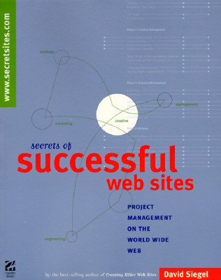Image for Secrets of Successful Web Sites