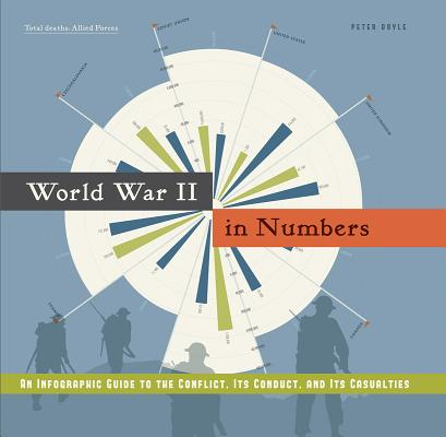 Image for World War II in Numbers: An Infographic Guide to the Conflict, Its Conduct, and Its Casualities