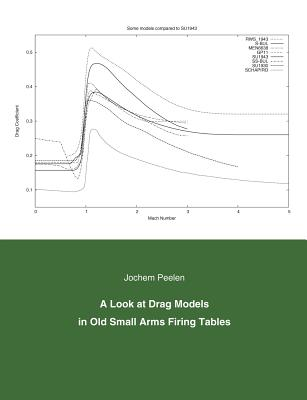 A Look at Drag Models in Old Small Arms Firing Tables, Peelen, Jochem