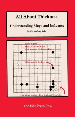 Image for ALL ABOUT THICKNESS - UNDERSTANDING MOYO AND INFLUENCE